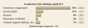 DSA MeisterGeister Umfrage zu Settings (Stand 25.09.2014)