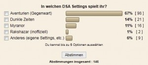 DSA MeisterGeister Umfrage zu Settings (Stand 20.04.2011)