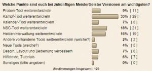 DSA MeisterGeister Umfrage zur Entwicklung (Stand 25.09.2014)